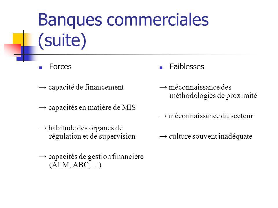 Banques commerciales (suite) Forces capacité de financement capacités en matière de MIS habitude des organes de régulation et de supervision capacités