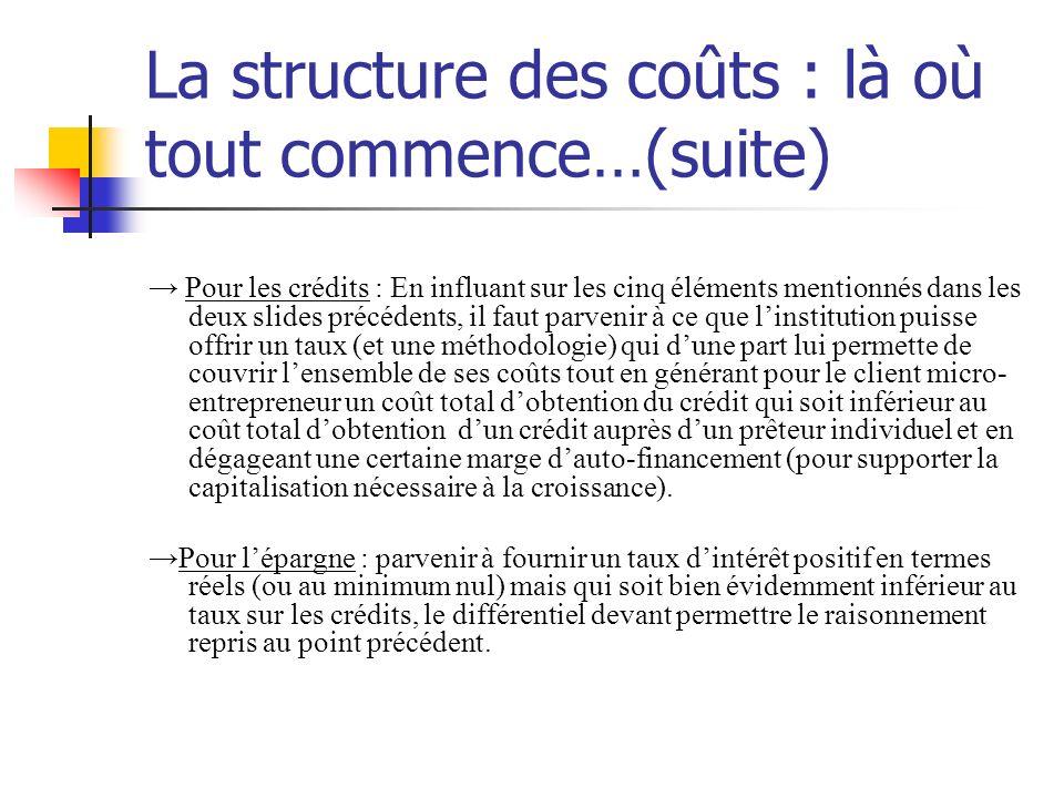 La structure des coûts : là où tout commence…(suite) Pour les crédits : En influant sur les cinq éléments mentionnés dans les deux slides précédents,