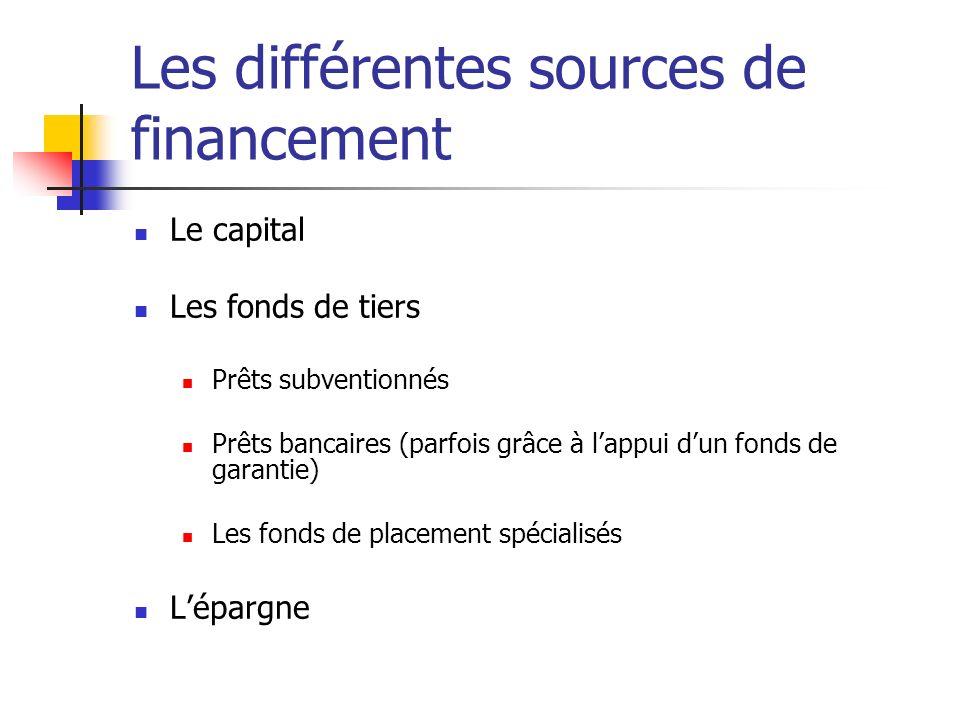 Les différentes sources de financement Le capital Les fonds de tiers Prêts subventionnés Prêts bancaires (parfois grâce à lappui dun fonds de garantie