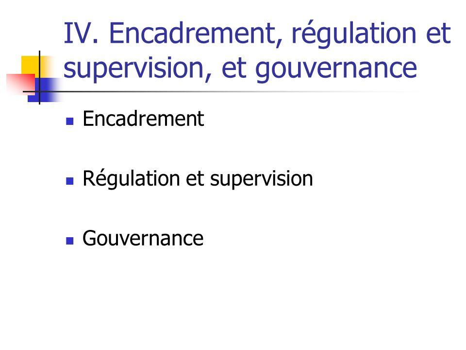 IV. Encadrement, régulation et supervision, et gouvernance Encadrement Régulation et supervision Gouvernance