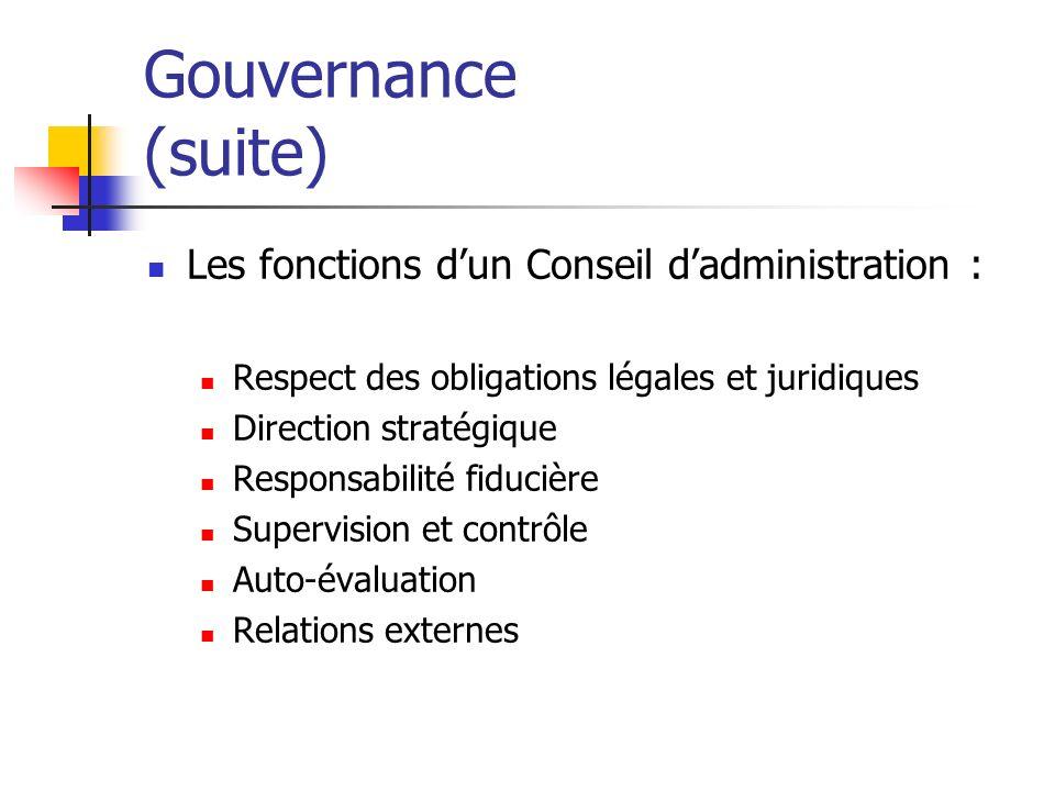 Gouvernance (suite) Les fonctions dun Conseil dadministration : Respect des obligations légales et juridiques Direction stratégique Responsabilité fid