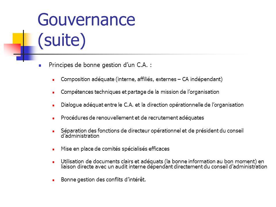 Gouvernance (suite) Principes de bonne gestion dun C.A. : Composition adéquate (interne, affiliés, externes – CA indépendant) Compétences techniques e
