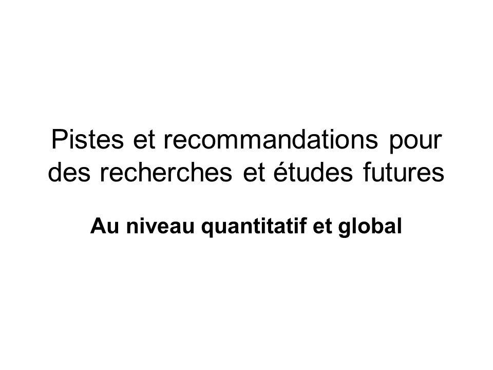 Pistes et recommandations pour des recherches et études futures Au niveau quantitatif et global