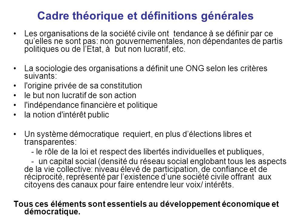 Cadre théorique et définitions générales Les organisations de la société civile ont tendance à se définir par ce quelles ne sont pas: non gouvernement