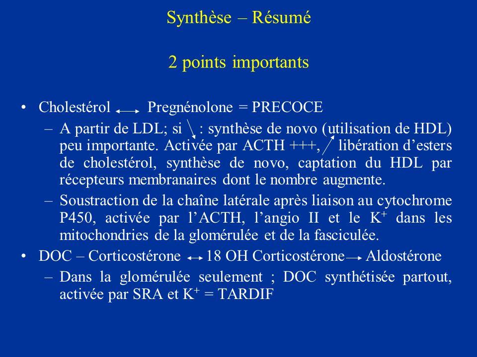 Synthèse – Résumé 2 points importants Cholestérol Pregnénolone = PRECOCE –A partir de LDL; si : synthèse de novo (utilisation de HDL) peu importante.