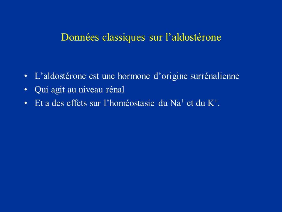 Données classiques sur laldostérone Laldostérone est une hormone dorigine surrénalienne Qui agit au niveau rénal Et a des effets sur lhoméostasie du N