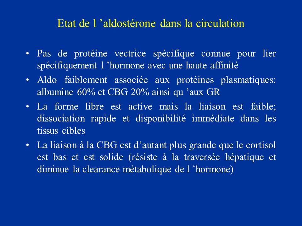 Etat de l aldostérone dans la circulation Pas de protéine vectrice spécifique connue pour lier spécifiquement l hormone avec une haute affinité Aldo f