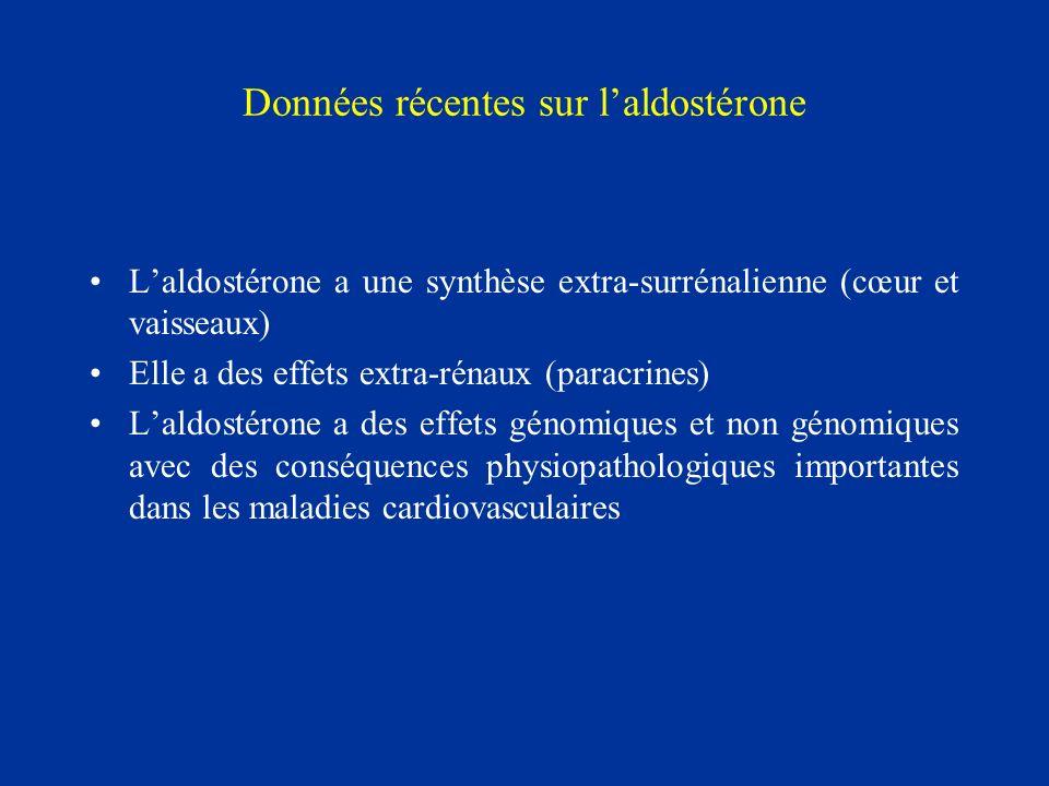 Données récentes sur laldostérone Laldostérone a une synthèse extra-surrénalienne (cœur et vaisseaux) Elle a des effets extra-rénaux (paracrines) Lald