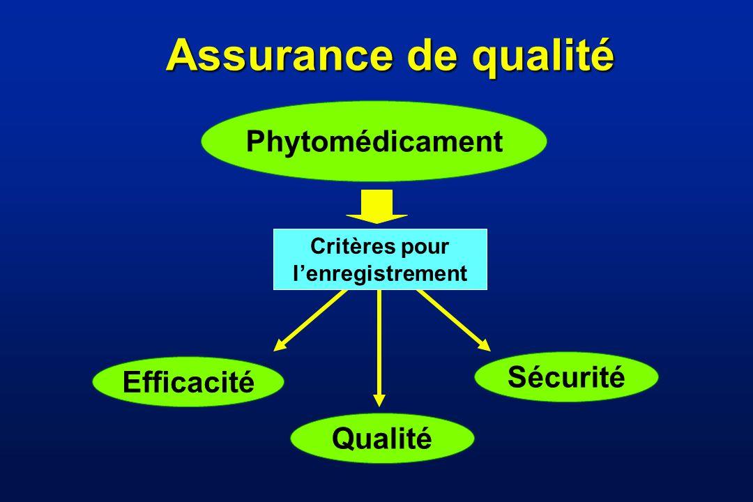 Assurance de qualité Phytomédicament Efficacité Qualité Sécurité Critères pour lenregistrement