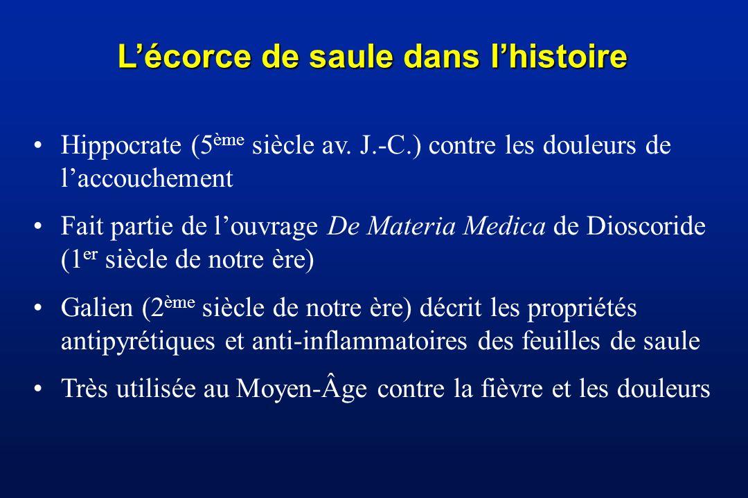 Lécorce de saule dans lhistoire Hippocrate (5 ème siècle av.