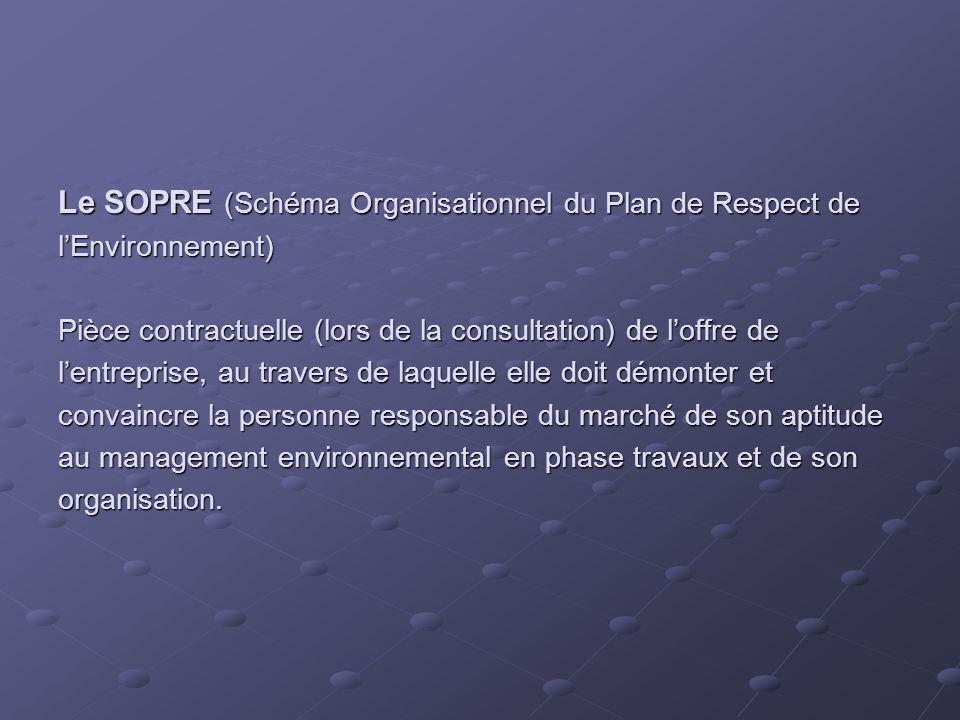 Le SOPRE (Schéma Organisationnel du Plan de Respect de lEnvironnement) Pièce contractuelle (lors de la consultation) de loffre de lentreprise, au trav