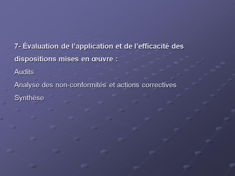 7- Évaluation de lapplication et de lefficacité des dispositions mises en œuvre : Audits Analyse des non-conformités et actions correctives Synthèse