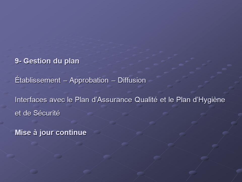 9- Gestion du plan Établissement – Approbation – Diffusion Interfaces avec le Plan dAssurance Qualité et le Plan dHygiène et de Sécurité Mise à jour continue