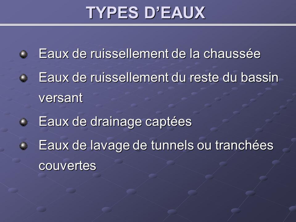 TYPES DEAUX Eaux de ruissellement de la chaussée Eaux de ruissellement du reste du bassin versant Eaux de drainage captées Eaux de lavage de tunnels ou tranchées couvertes