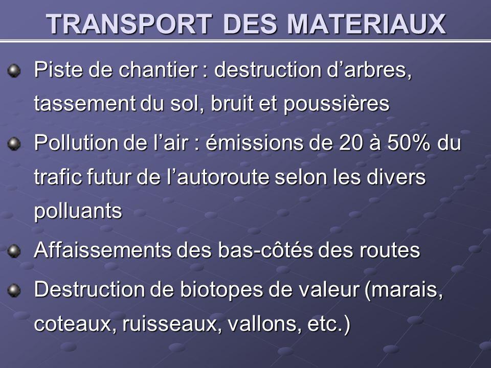 TRANSPORT DES MATERIAUX Piste de chantier : destruction darbres, tassement du sol, bruit et poussières Pollution de lair : émissions de 20 à 50% du tr