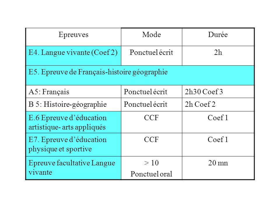 Le règlement dexamen EpreuvesModeDurée E1.