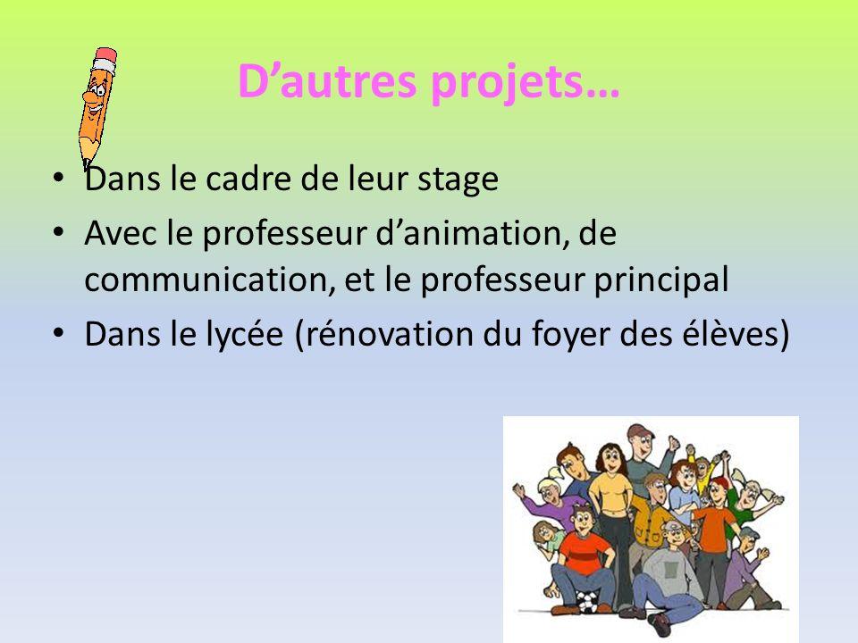 Les projets - Formation sur la médiation avec nuitée - Visite de structure sur nouméa - Collecte de sang - Journée citoyenne - Ouverture du café philo