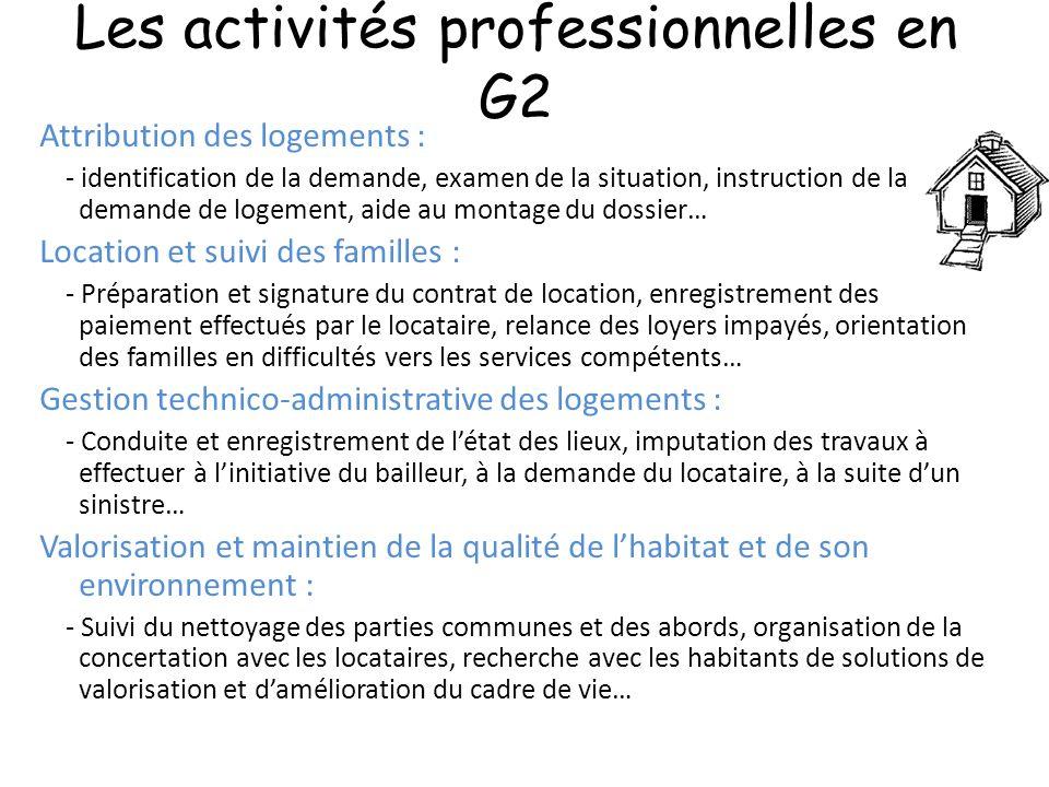 2- Les secteurs dactivité G2 : Gestion du patrimoine locatif A2 : Activités participant à la socialisation et au développement de la citoyenneté