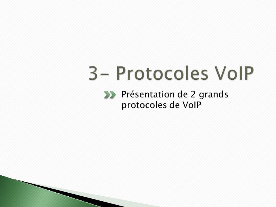 Présentation de 2 grands protocoles de VoIP