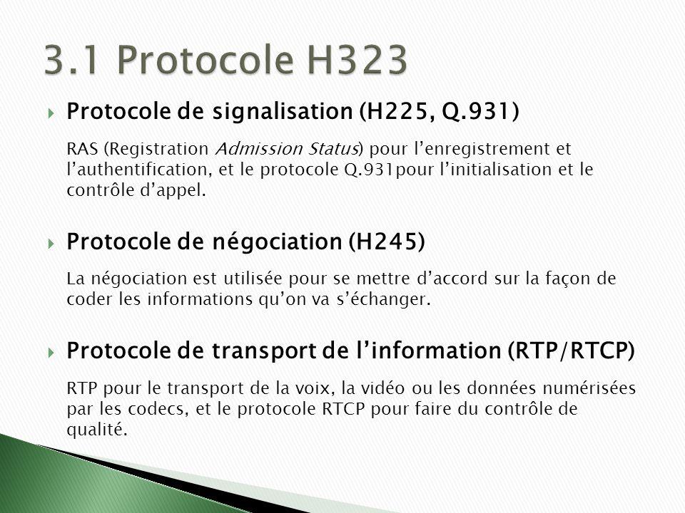 Protocole de signalisation (H225, Q.931) RAS (Registration Admission Status) pour lenregistrement et lauthentification, et le protocole Q.931pour linitialisation et le contrôle dappel.