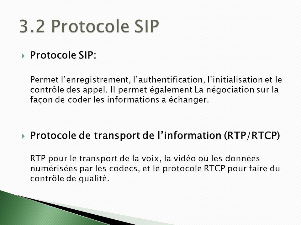 Protocole SIP: Permet lenregistrement, lauthentification, linitialisation et le contrôle des appel.