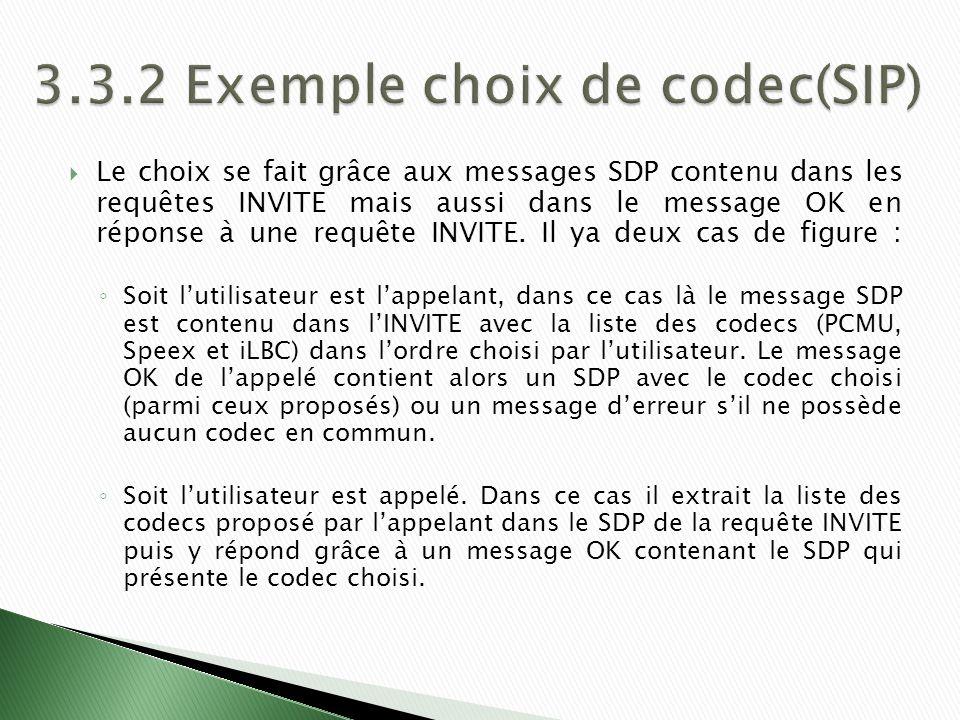 Le choix se fait grâce aux messages SDP contenu dans les requêtes INVITE mais aussi dans le message OK en réponse à une requête INVITE.