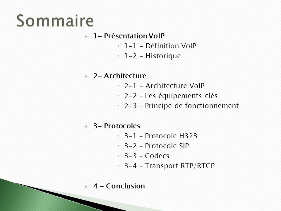 1- Présentation VoIP 1-1 - Définition VoIP 1-2 - Historique 2- Architecture 2-1 - Architecture VoIP 2-2 – Les équipements clés 2-3 – Principe de fonctionnement 3- Protocoles 3-1 – Protocole H323 3-2 – Protocole SIP 3-3 – Codecs 3-4 – Transport RTP/RTCP 4 - Conclusion
