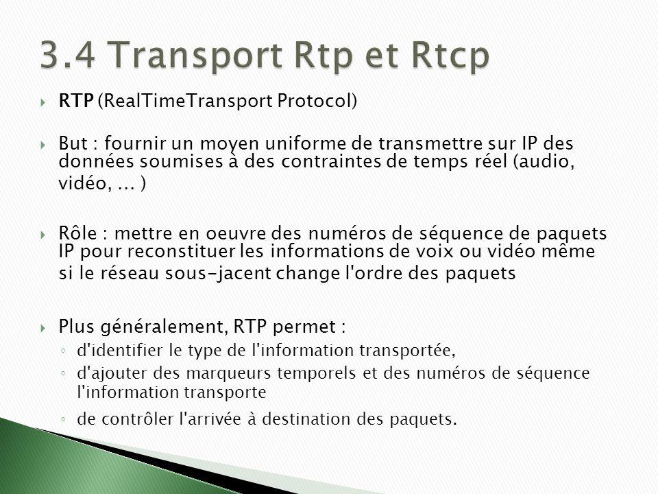 RTP (RealTimeTransport Protocol) But : fournir un moyen uniforme de transmettre sur IP des données soumises à des contraintes de temps réel (audio, vidéo,...