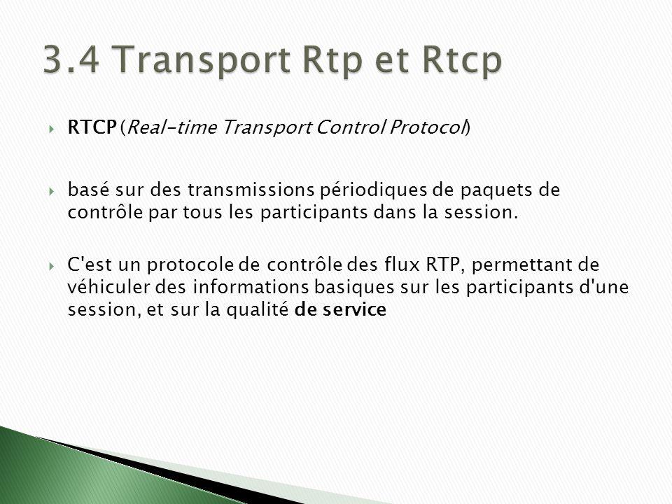 RTCP (Real-time Transport Control Protocol) basé sur des transmissions périodiques de paquets de contrôle par tous les participants dans la session.