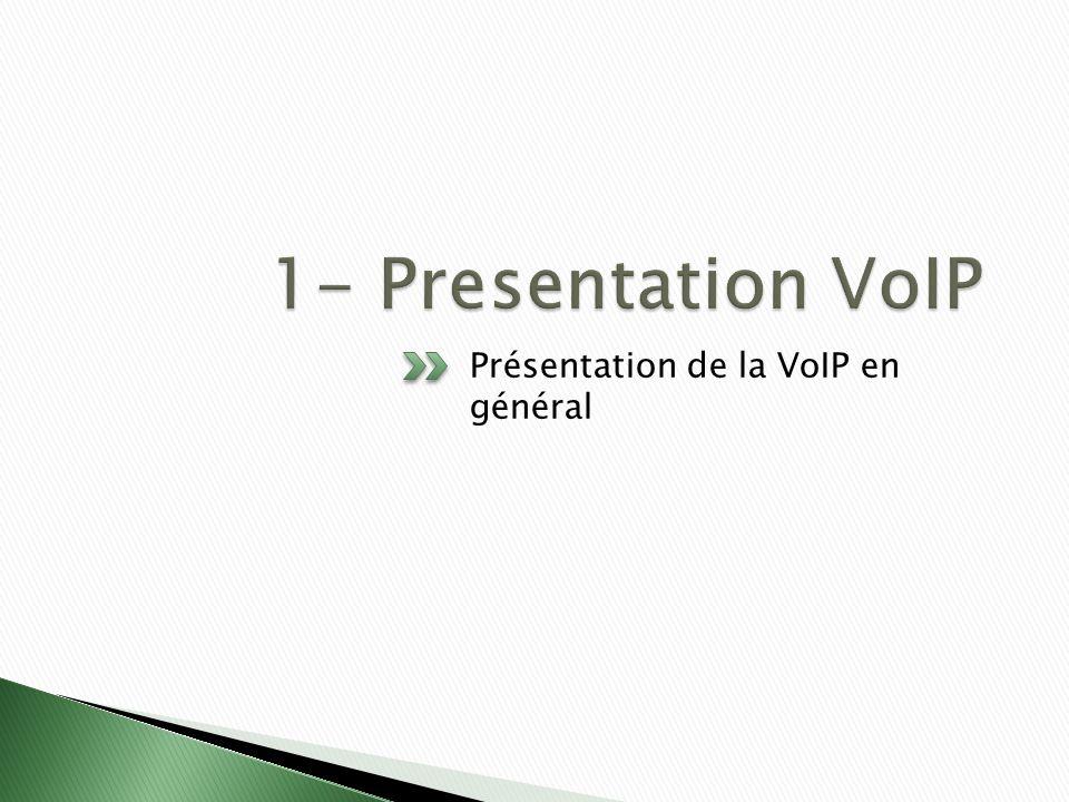 Présentation de la VoIP en général