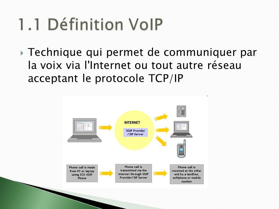 Technique qui permet de communiquer par la voix via l Internet ou tout autre réseau acceptant le protocole TCP/IP