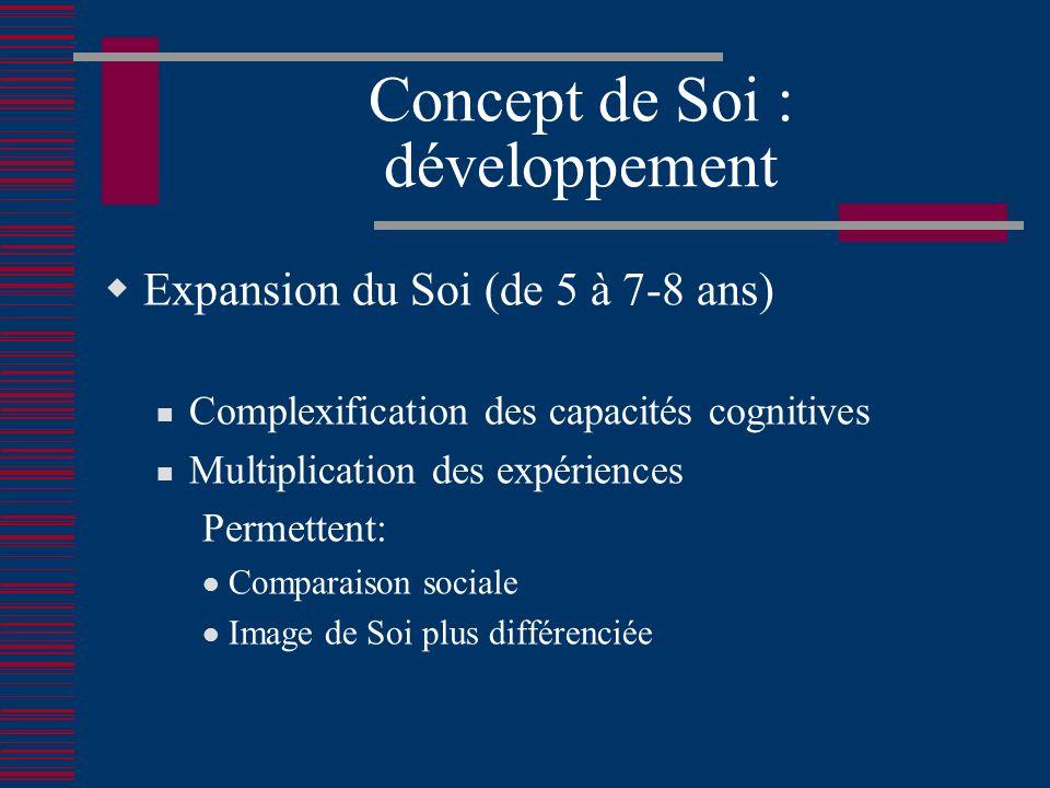 Concept de Soi : développement Expansion du Soi (de 5 à 7-8 ans) Complexification des capacités cognitives Multiplication des expériences Permettent: Comparaison sociale Image de Soi plus différenciée