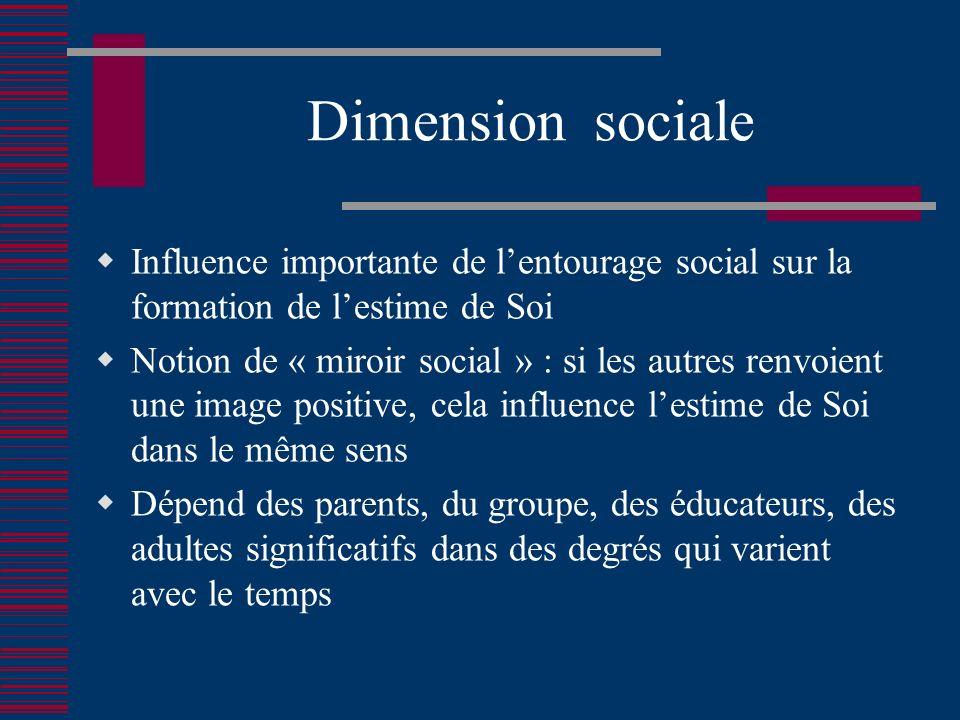 Dimension sociale Influence importante de lentourage social sur la formation de lestime de Soi Notion de « miroir social » : si les autres renvoient une image positive, cela influence lestime de Soi dans le même sens Dépend des parents, du groupe, des éducateurs, des adultes significatifs dans des degrés qui varient avec le temps