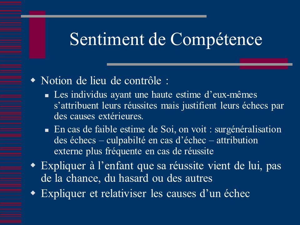 Sentiment de Compétence Notion de lieu de contrôle : Les individus ayant une haute estime deux-mêmes sattribuent leurs réussites mais justifient leurs échecs par des causes extérieures.