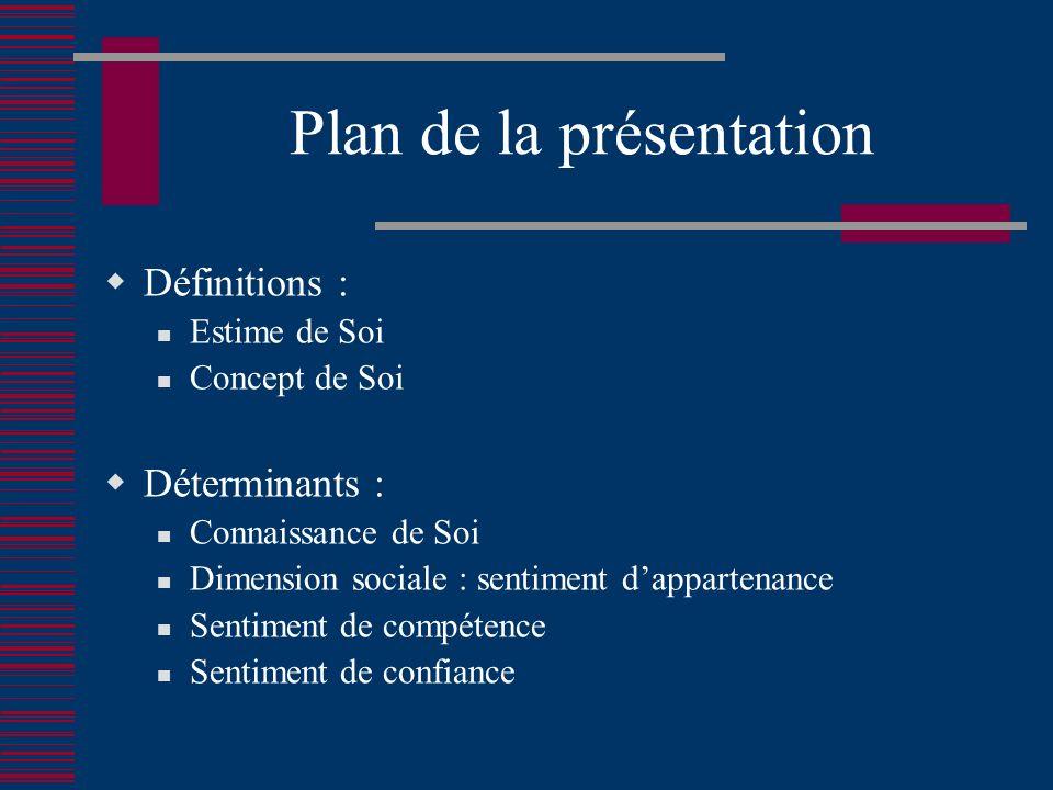 Plan de la présentation Définitions : Estime de Soi Concept de Soi Déterminants : Connaissance de Soi Dimension sociale : sentiment dappartenance Sentiment de compétence Sentiment de confiance