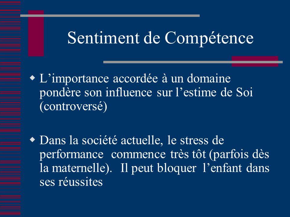 Sentiment de Compétence Limportance accordée à un domaine pondère son influence sur lestime de Soi (controversé) Dans la société actuelle, le stress de performance commence très tôt (parfois dès la maternelle).