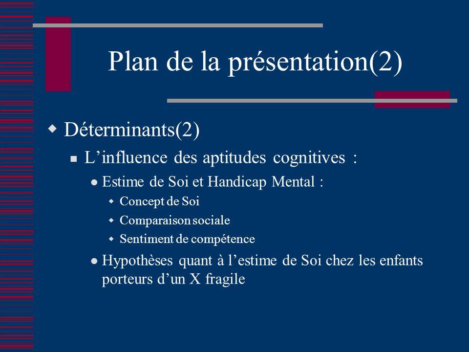 Plan de la présentation(2) Déterminants(2) Linfluence des aptitudes cognitives : Estime de Soi et Handicap Mental : Concept de Soi Comparaison sociale Sentiment de compétence Hypothèses quant à lestime de Soi chez les enfants porteurs dun X fragile