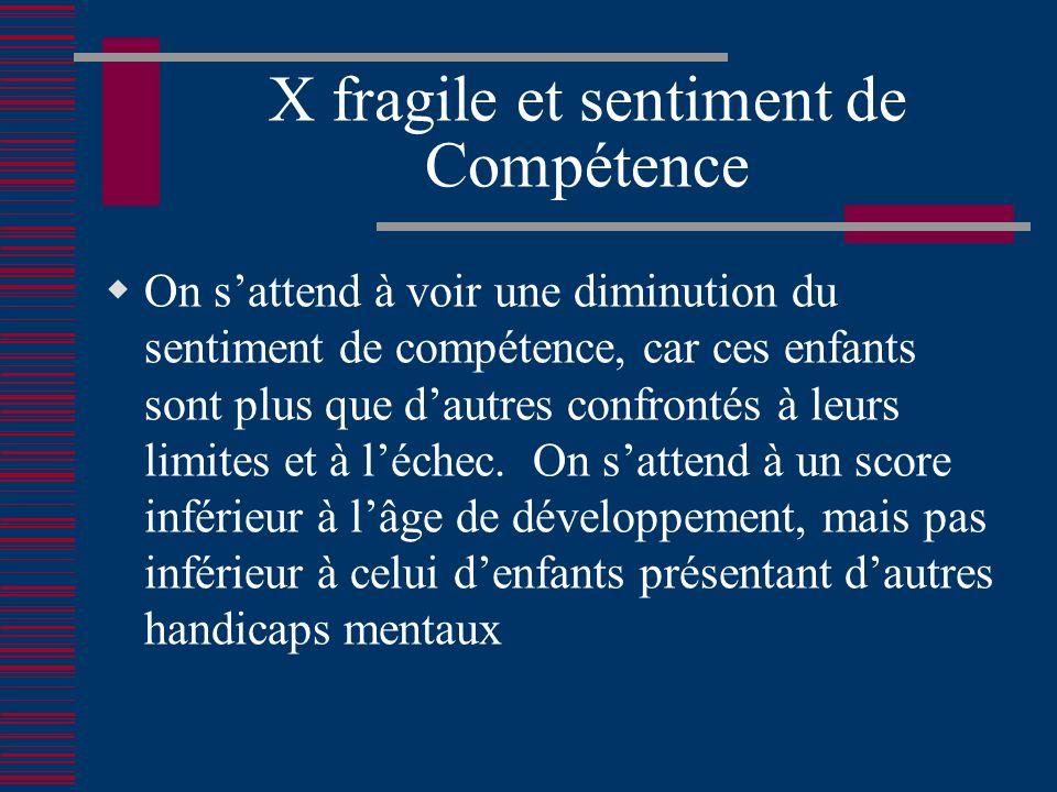 X fragile et sentiment de Compétence On sattend à voir une diminution du sentiment de compétence, car ces enfants sont plus que dautres confrontés à leurs limites et à léchec.