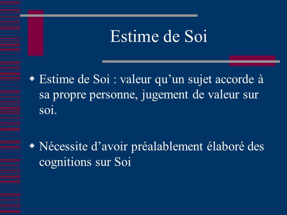 Estime de Soi Estime de Soi : valeur quun sujet accorde à sa propre personne, jugement de valeur sur soi.