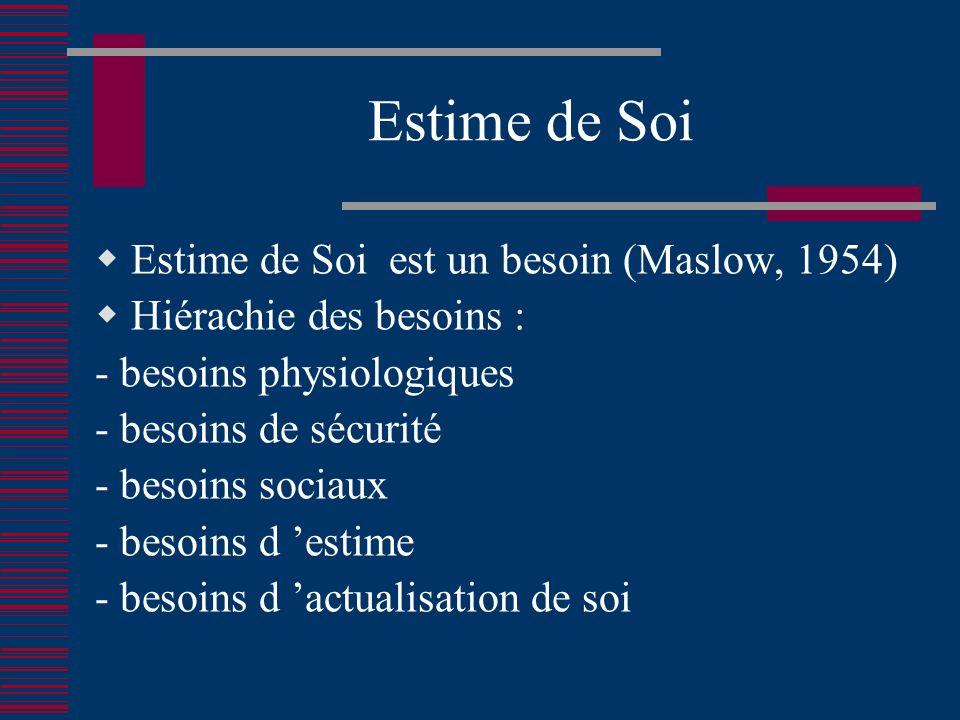 Estime de Soi Estime de Soi est un besoin (Maslow, 1954) Hiérachie des besoins : - besoins physiologiques - besoins de sécurité - besoins sociaux - besoins d estime - besoins d actualisation de soi