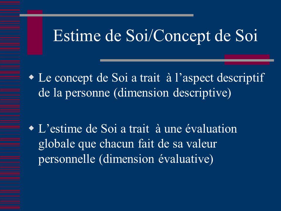 Estime de Soi/Concept de Soi Le concept de Soi a trait à laspect descriptif de la personne (dimension descriptive) Lestime de Soi a trait à une évaluation globale que chacun fait de sa valeur personnelle (dimension évaluative)