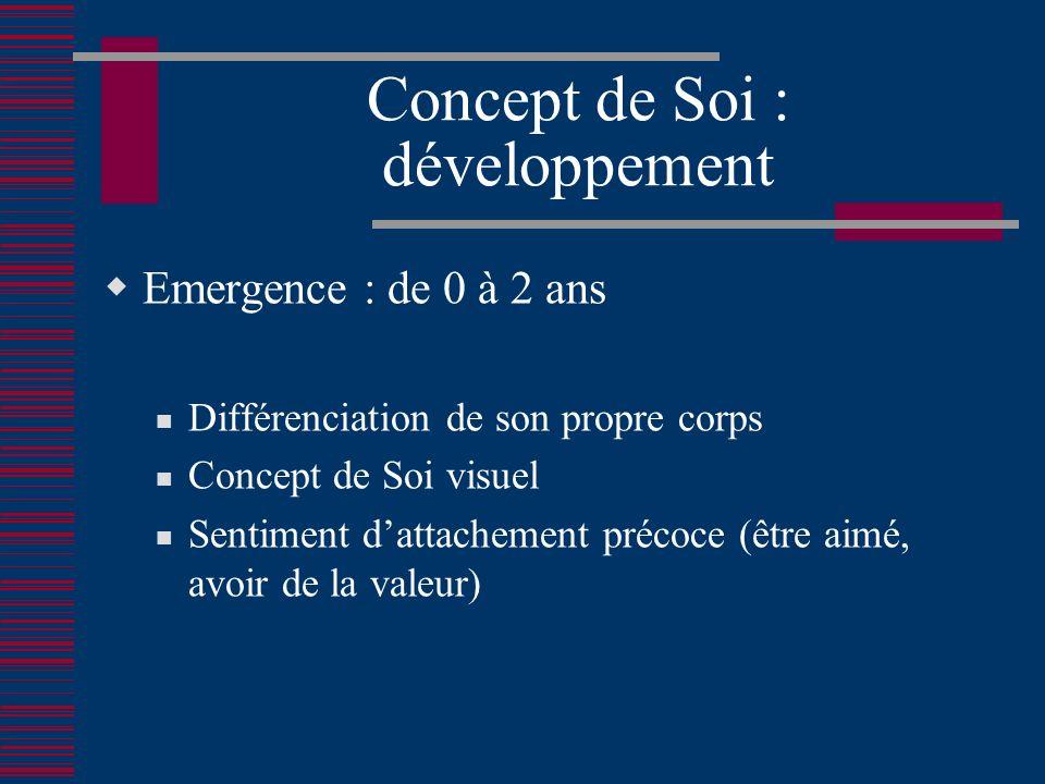 Concept de Soi : développement Emergence : de 0 à 2 ans Différenciation de son propre corps Concept de Soi visuel Sentiment dattachement précoce (être aimé, avoir de la valeur)