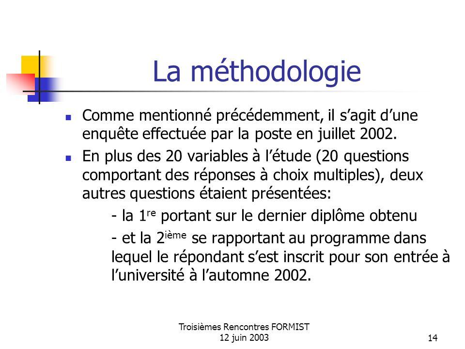 Troisièmes Rencontres FORMIST 12 juin 200314 La méthodologie Comme mentionné précédemment, il sagit dune enquête effectuée par la poste en juillet 2002.