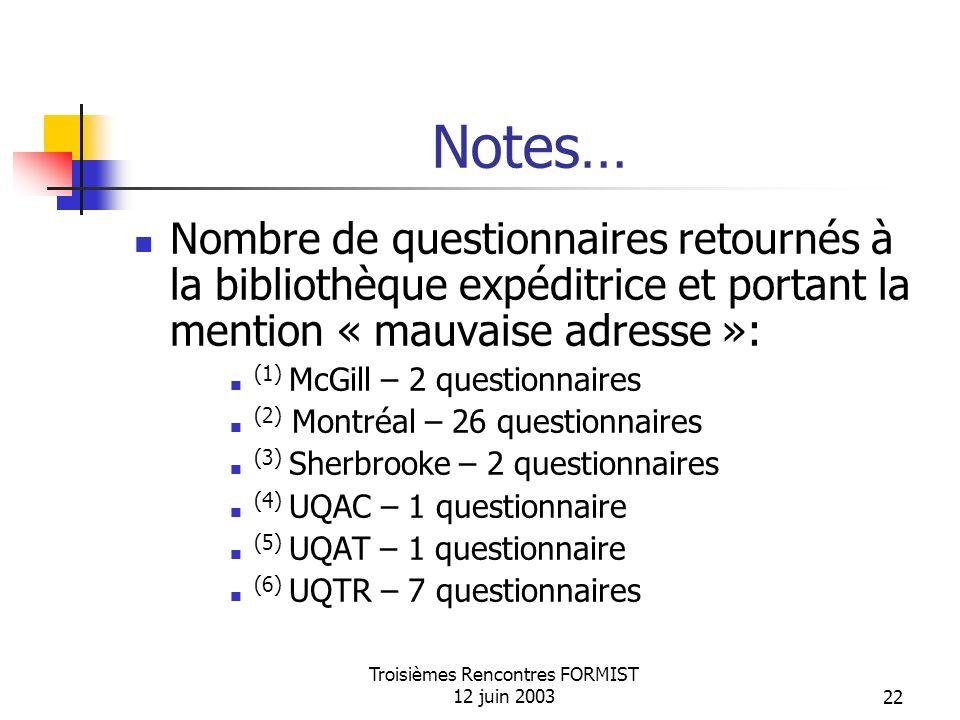 Troisièmes Rencontres FORMIST 12 juin 200322 Notes… Nombre de questionnaires retournés à la bibliothèque expéditrice et portant la mention « mauvaise adresse »: (1) McGill – 2 questionnaires (2) Montréal – 26 questionnaires (3) Sherbrooke – 2 questionnaires (4) UQAC – 1 questionnaire (5) UQAT – 1 questionnaire (6) UQTR – 7 questionnaires
