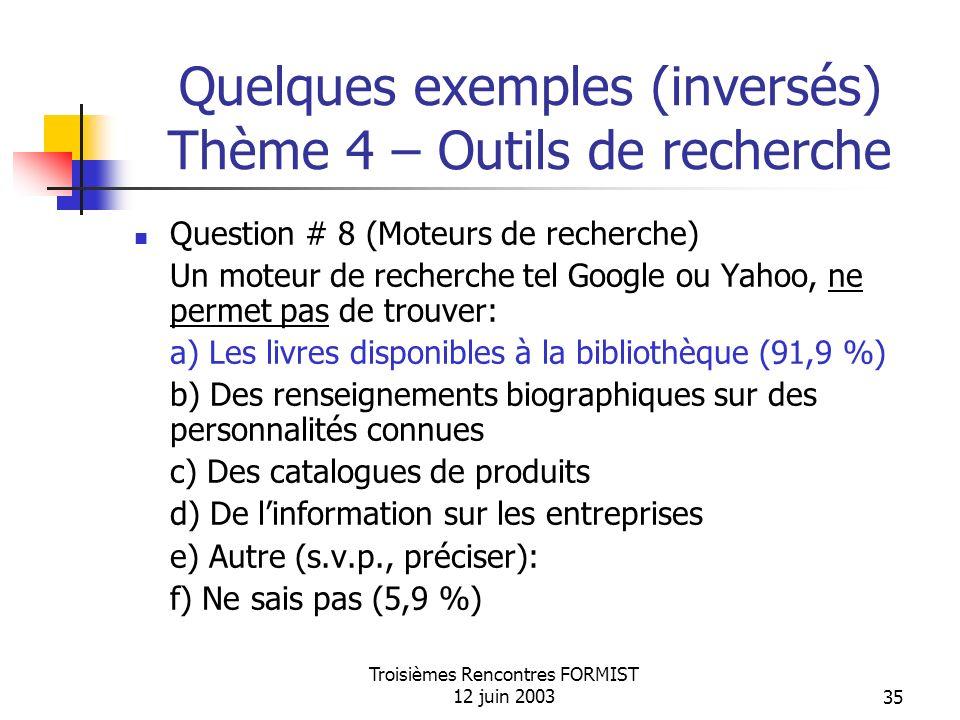 Troisièmes Rencontres FORMIST 12 juin 200335 Quelques exemples (inversés) Thème 4 – Outils de recherche Question # 8 (Moteurs de recherche) Un moteur de recherche tel Google ou Yahoo, ne permet pas de trouver: a) Les livres disponibles à la bibliothèque (91,9 %) b) Des renseignements biographiques sur des personnalités connues c) Des catalogues de produits d) De linformation sur les entreprises e) Autre (s.v.p., préciser): f) Ne sais pas (5,9 %)