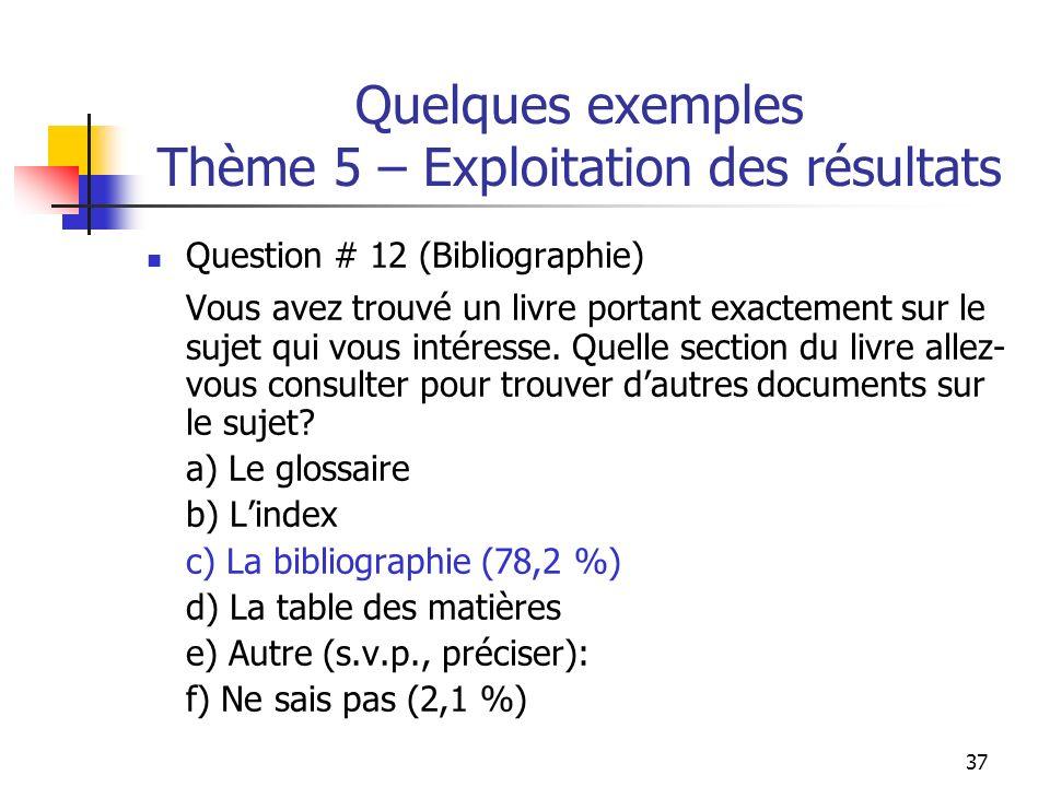 37 Quelques exemples Thème 5 – Exploitation des résultats Question # 12 (Bibliographie) Vous avez trouvé un livre portant exactement sur le sujet qui vous intéresse.