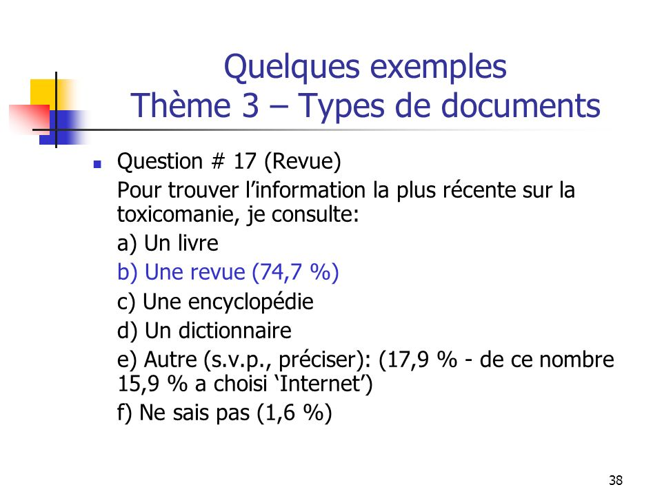 38 Quelques exemples Thème 3 – Types de documents Question # 17 (Revue) Pour trouver linformation la plus récente sur la toxicomanie, je consulte: a) Un livre b) Une revue (74,7 %) c) Une encyclopédie d) Un dictionnaire e) Autre (s.v.p., préciser): (17,9 % - de ce nombre 15,9 % a choisi Internet) f) Ne sais pas (1,6 %)