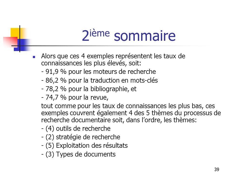 39 2 ième sommaire Alors que ces 4 exemples représentent les taux de connaissances les plus élevés, soit: - 91,9 % pour les moteurs de recherche - 86,2 % pour la traduction en mots-clés - 78,2 % pour la bibliographie, et - 74,7 % pour la revue, tout comme pour les taux de connaissances les plus bas, ces exemples couvrent également 4 des 5 thèmes du processus de recherche documentaire soit, dans lordre, les thèmes: - (4) outils de recherche - (2) stratégie de recherche - (5) Exploitation des résultats - (3) Types de documents