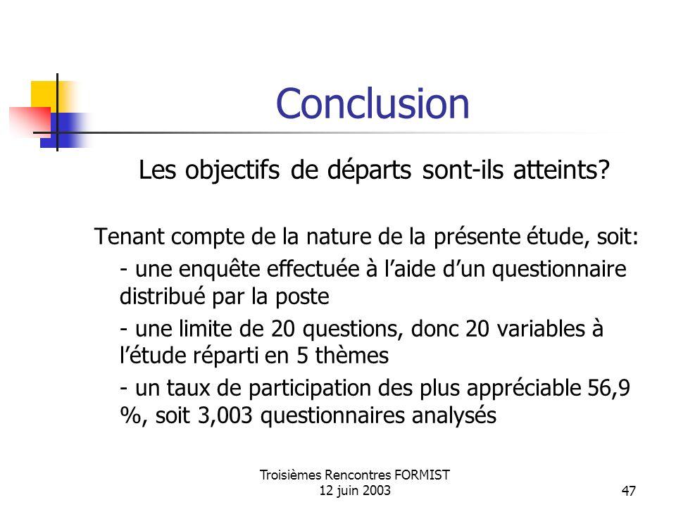 Troisièmes Rencontres FORMIST 12 juin 200347 Conclusion Les objectifs de départs sont-ils atteints.