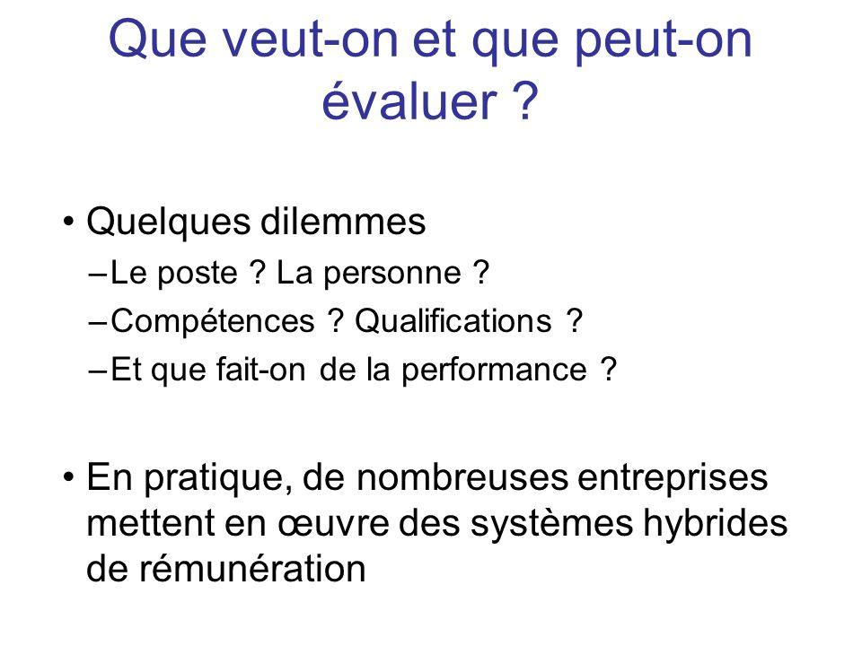 Quelques dilemmes –Le poste ? La personne ? –Compétences ? Qualifications ? –Et que fait-on de la performance ? En pratique, de nombreuses entreprises